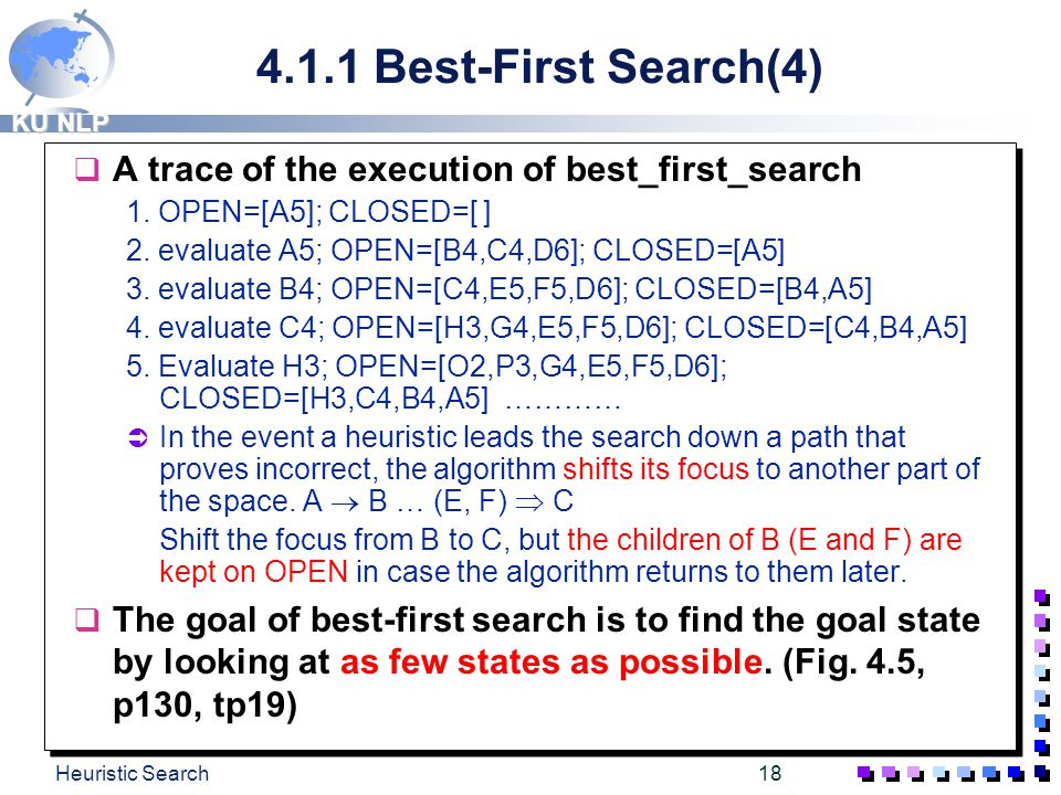 4.1.1 Best-First Search(4) A trace of the execution of best_first_search. 1. OPEN=[A5]; CLOSED=[ ]